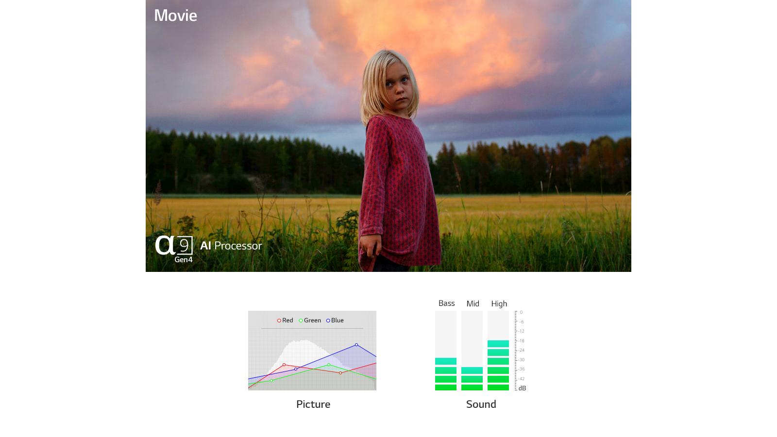 Dva prizora, ki jih s 4K samodejno optimizira procesor α9 AI 4. generacije glede na sliko in zvok (predvajanje videa)