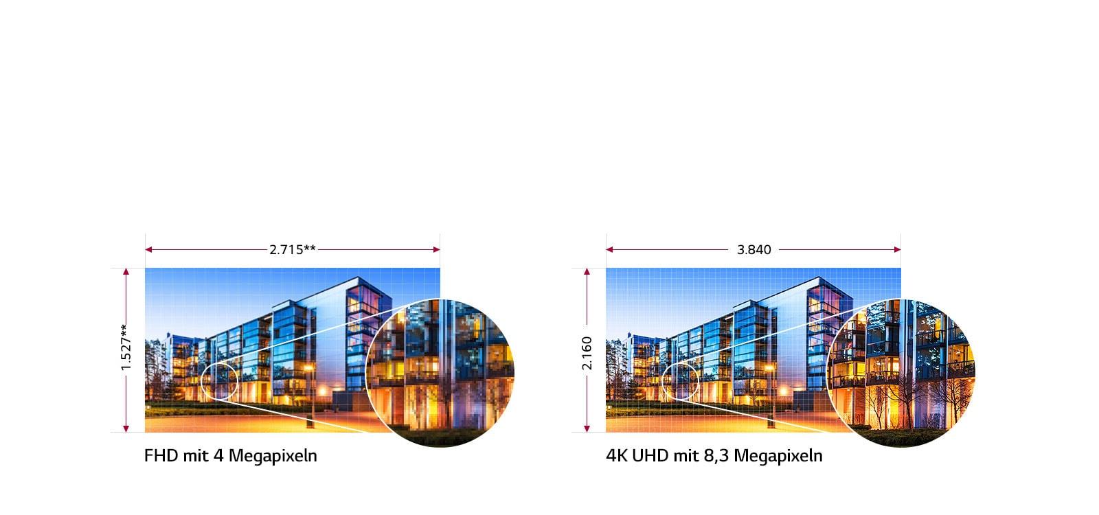 4K UHD mit 8,3 Megapixeln1
