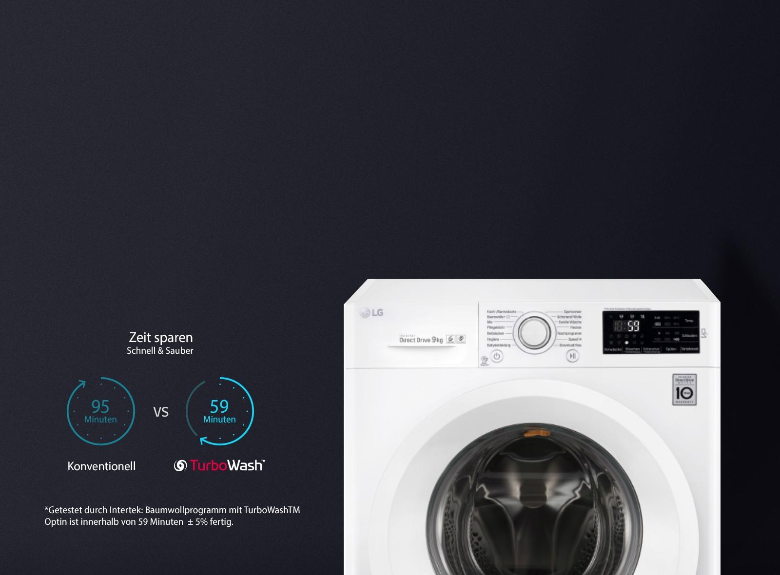 http://www.lg.com/de/images/WM/features/Global_WM_Titan2_washer.jpg