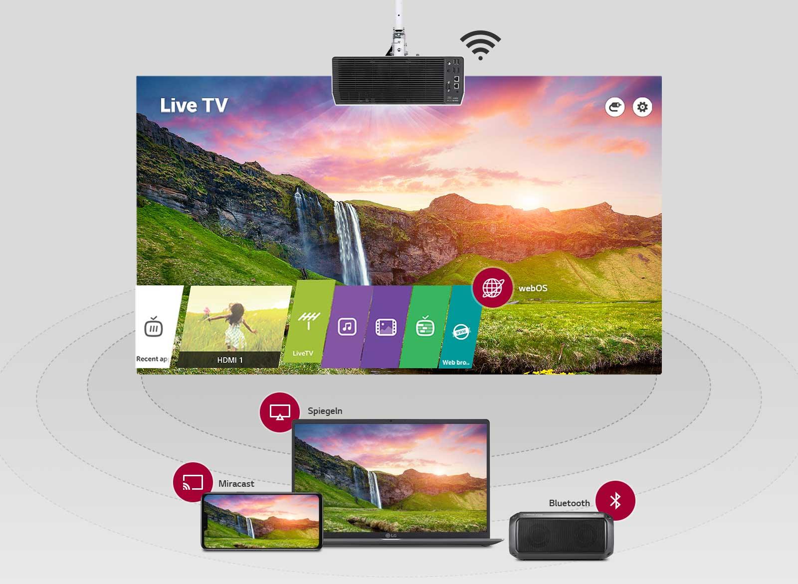 LiveTV webOS Neueste App HDMI 1 LiveTV Web-Bro Spiegeln Miracast Bluetooth