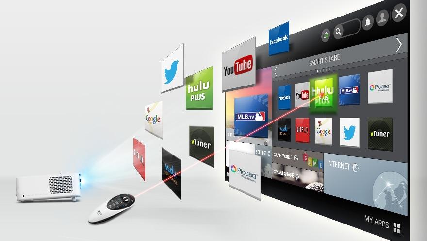 Genieße Smart TV Apps in deinem Heimkino