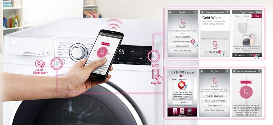 SMARTER KOMFORT – NFC TAG ON FUNKTION