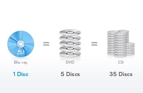 lg schneller blu ray disc brenner mit lightscribe technologie lg de. Black Bedroom Furniture Sets. Home Design Ideas