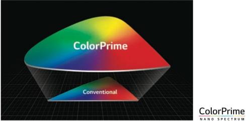 color Prime