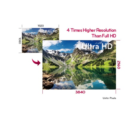 lg bp735 4k 3d blu ray smart dvd player ultrahd upscaling. Black Bedroom Furniture Sets. Home Design Ideas