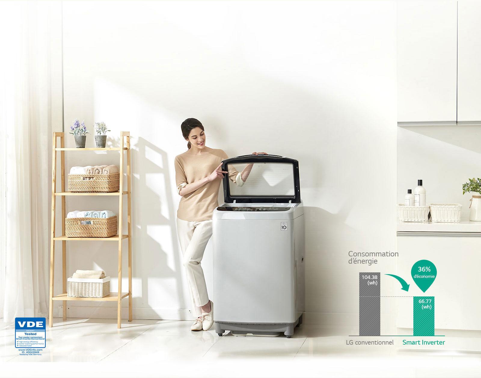 Économie d'énergie avec Smart Inverter Control3