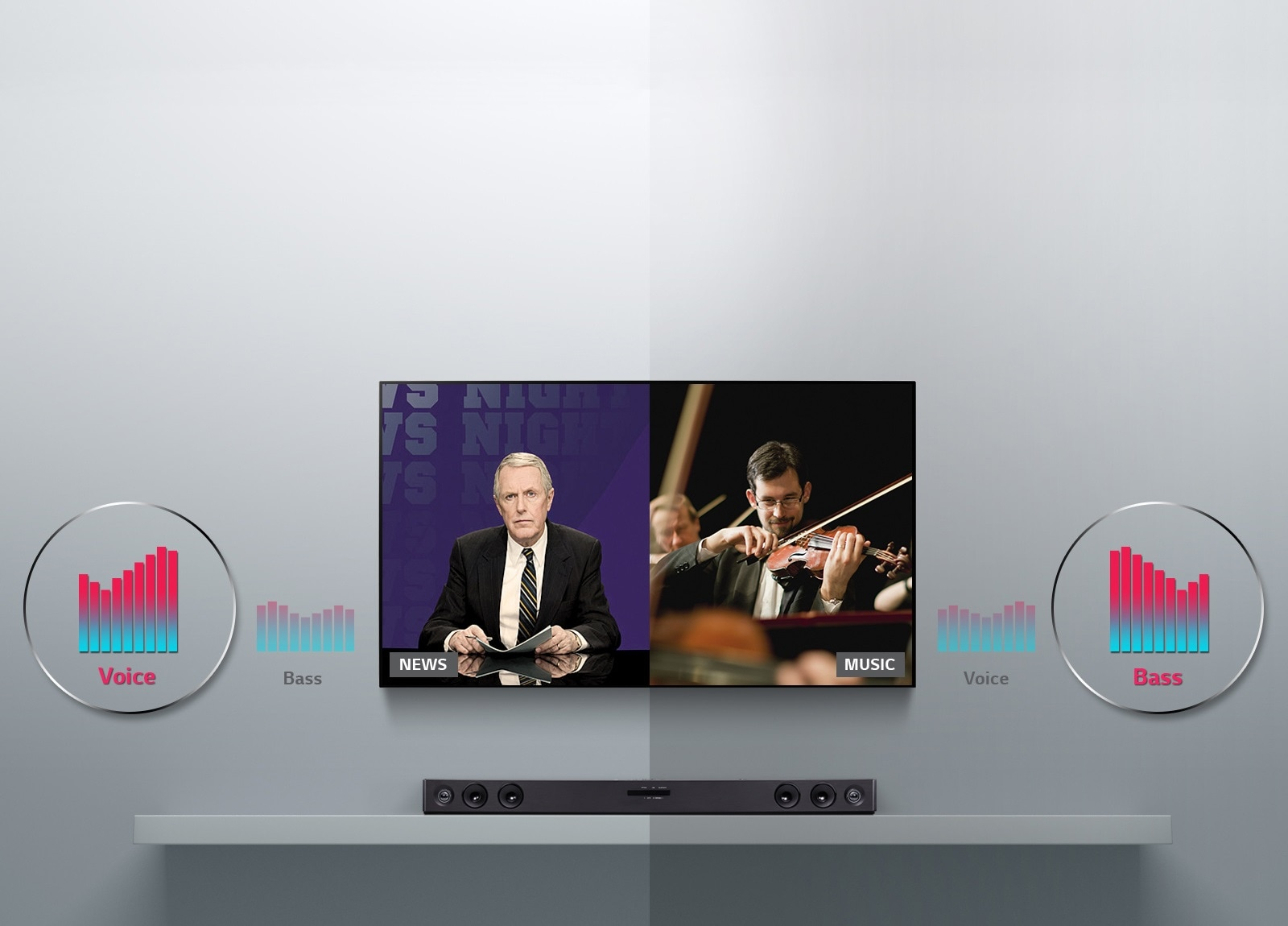 Adaptive Audio for what you Watch