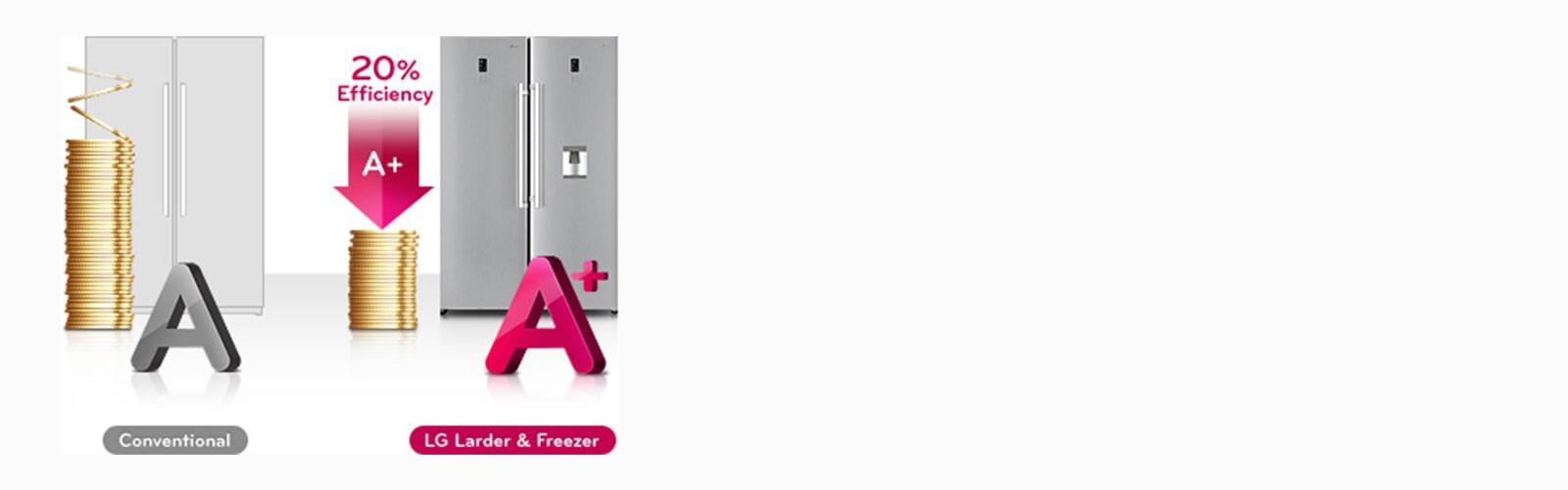 D04_lg-refrigerator-lansen-feature_Energy_Saving_D