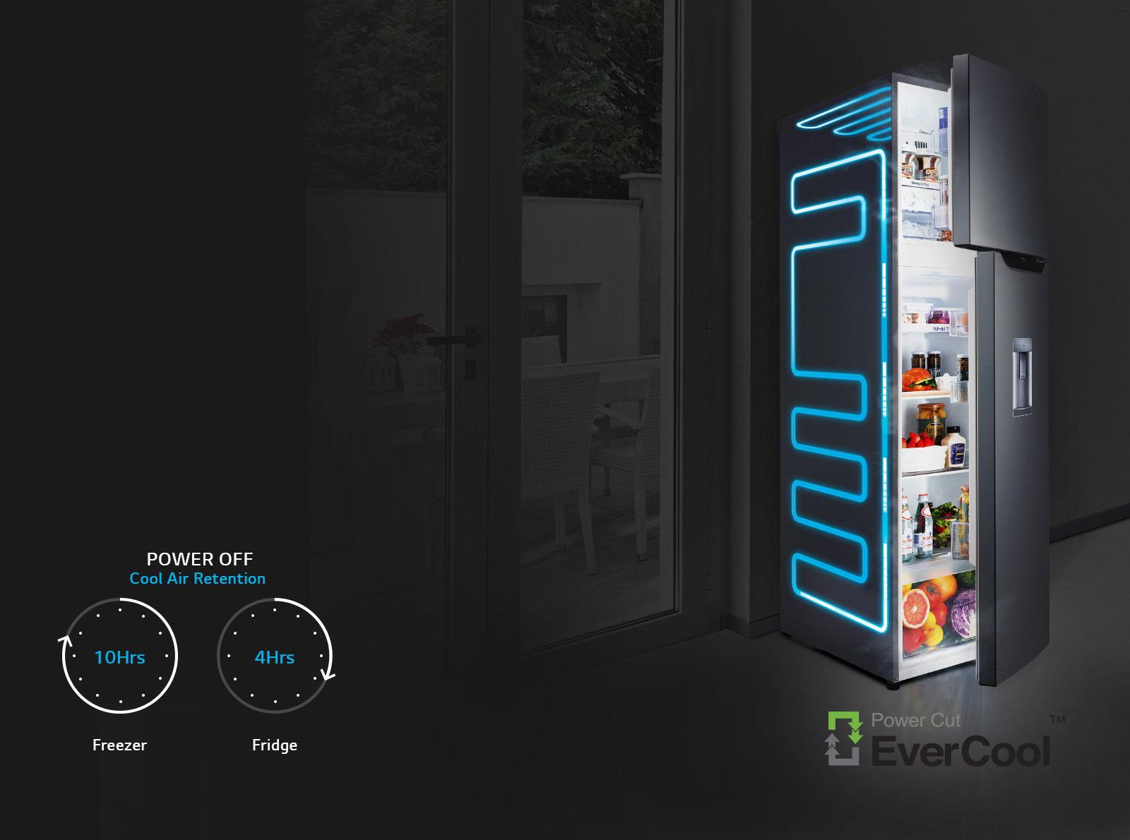 EverCool™