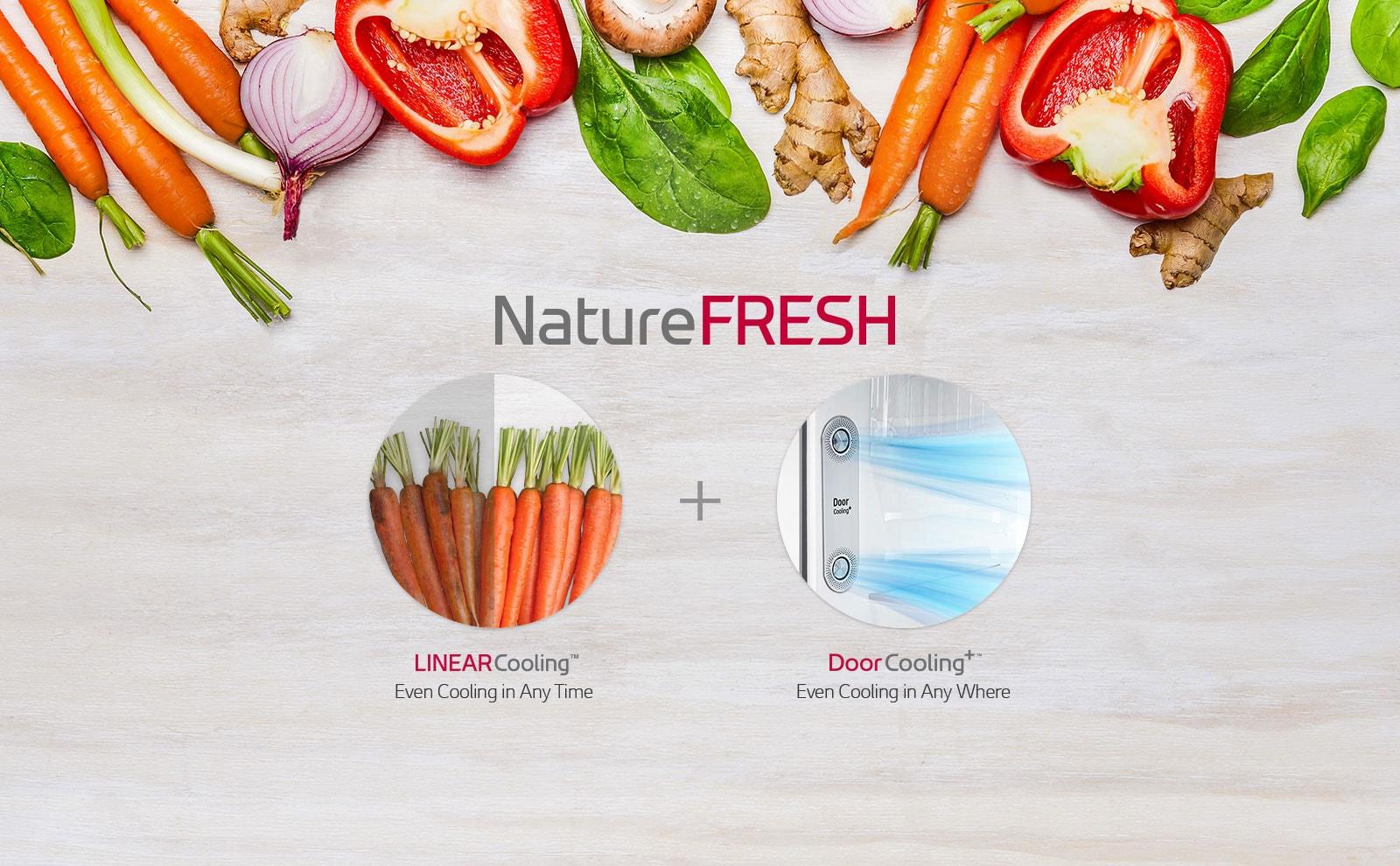 Refrigerators-NatureFRESH_Desktop
