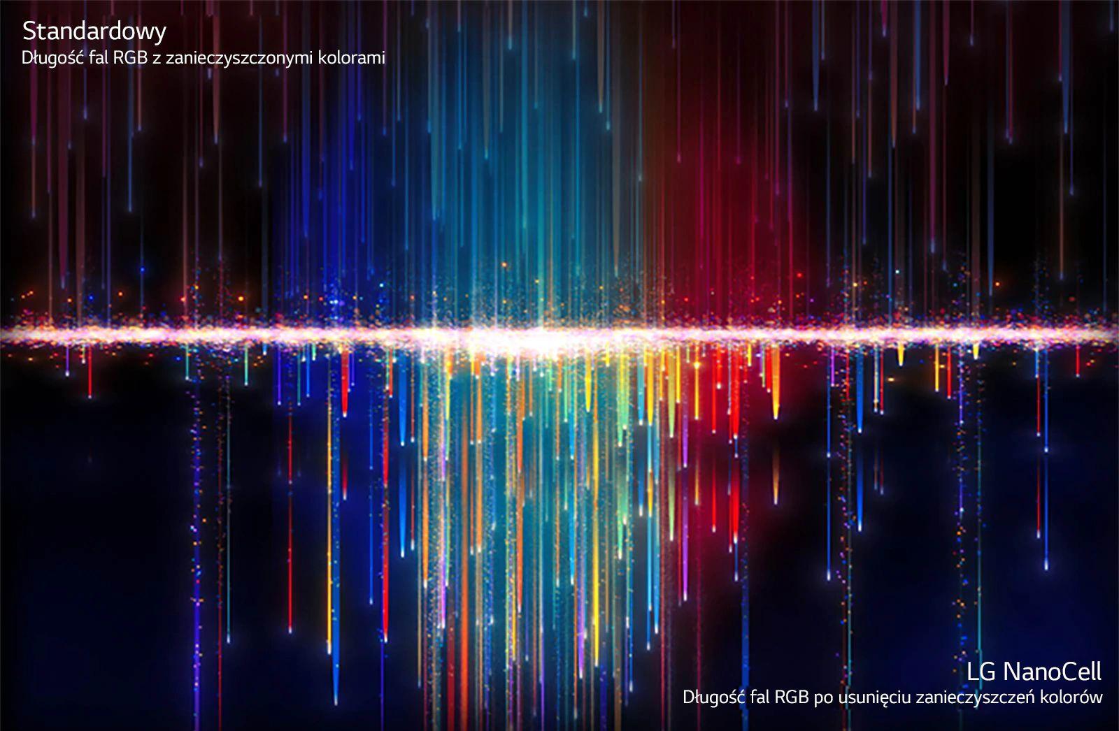 Üleval ebapuhtad värvid, mida nähakse tavalises teleris, need läbivad NanoCell-filtrid, et luua puhtad värvid allpool (esita video).