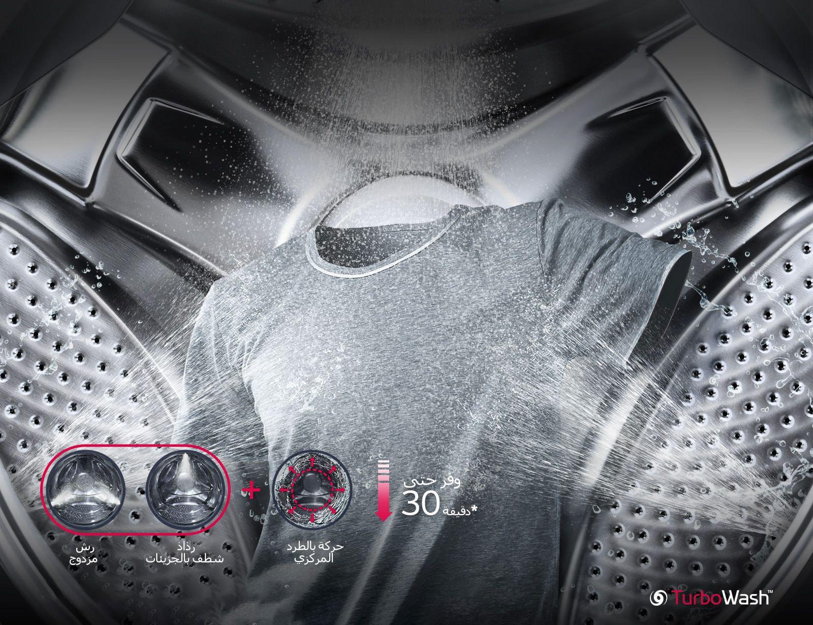 F0K2CHK5T2_03_TurboWash_D_17032019