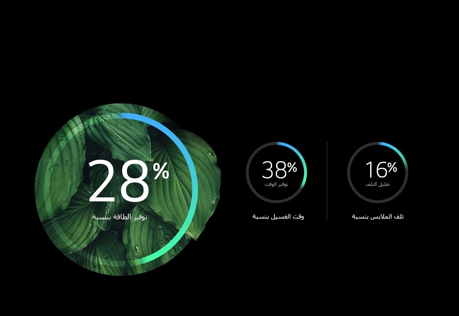 TurboWash-360-info-Desktop