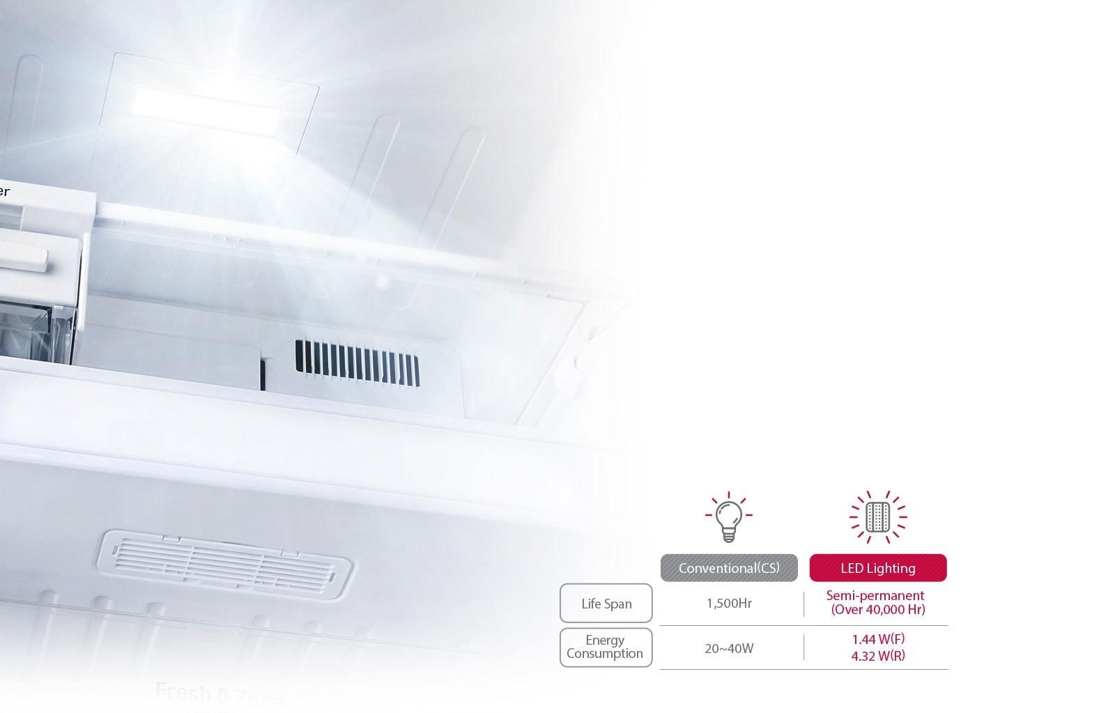 LED-Lighting_D