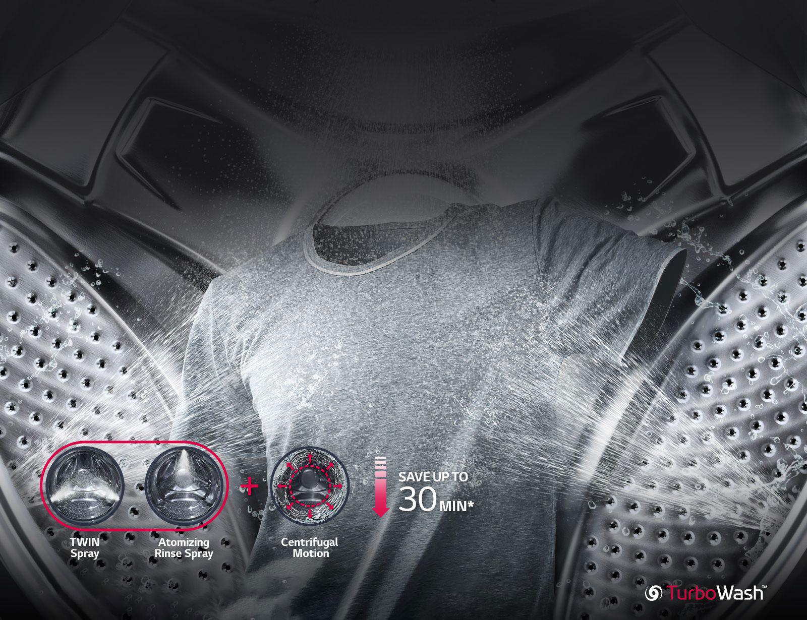 F0K2CHK5T2_03_TurboWash_16032019_D_V01
