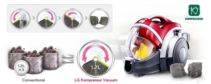 Kompressor® 3x Dust Compression (Large Capacity)