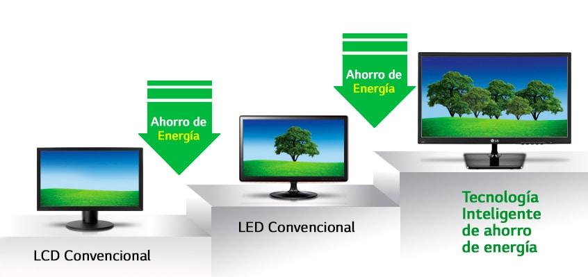 Ahorro inteligente de energía