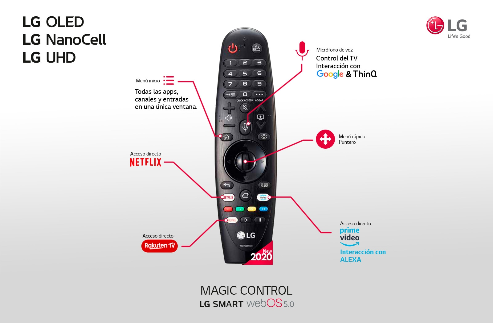 LG_Magic_Control_Desktop