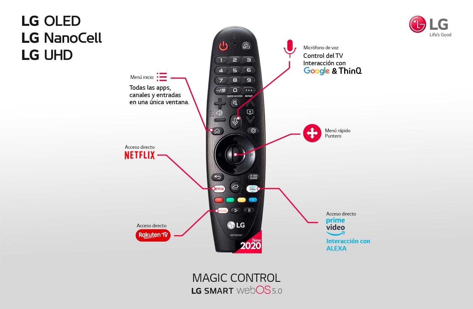 LG_Magic_Control_Desktop