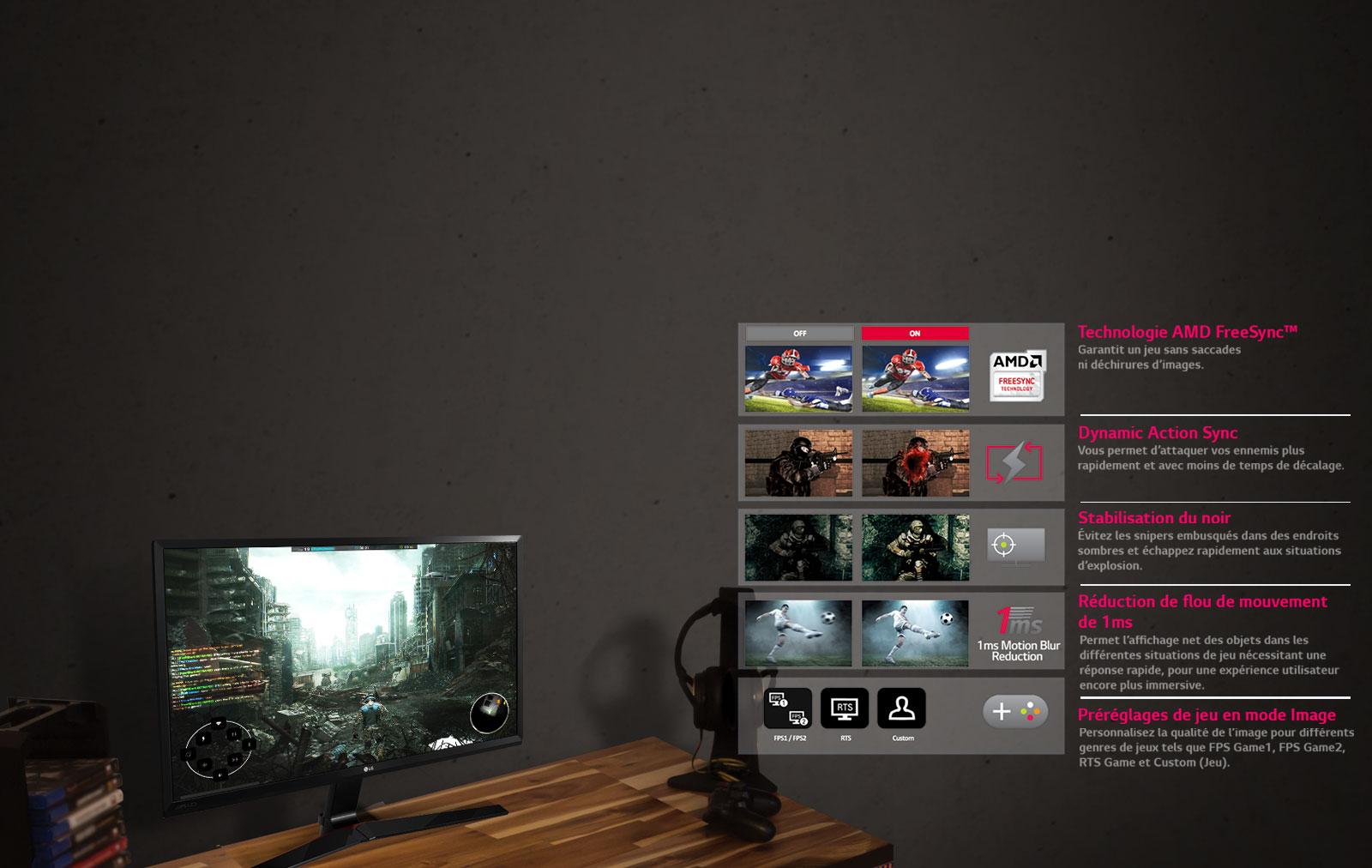 Plusieurs fonctionnalités gaming: Mode Jeu