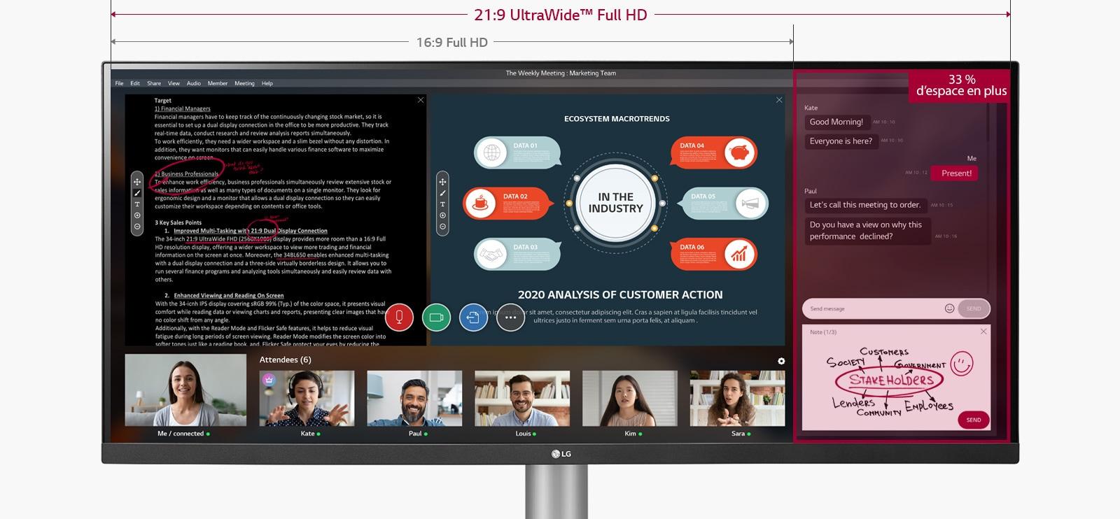 Image de l'écran avec 33% d'espace en plus de 21:9 UltraWide Full HD par rapport à un écran 16:9 Full HD avec un webinaire en cours à l'écran.