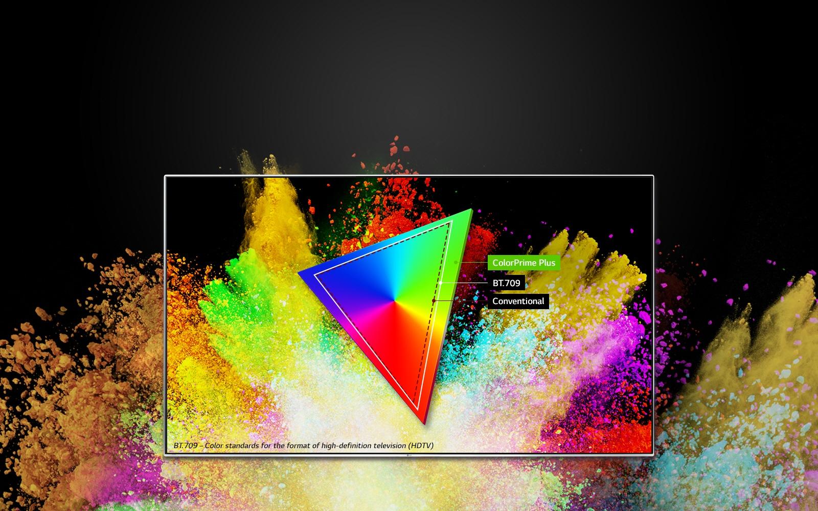 ColorPrime Plus