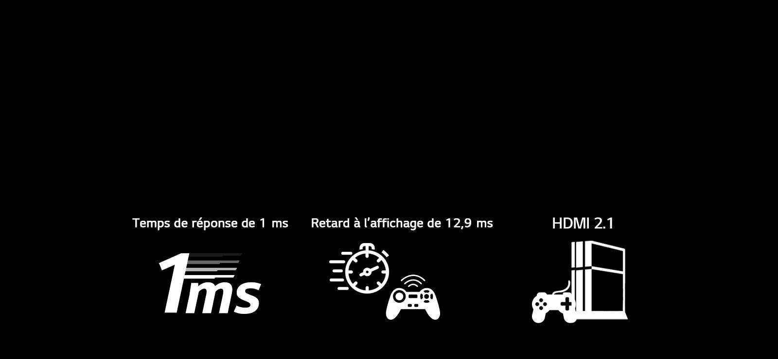 Parfait pour les jeux vidéos