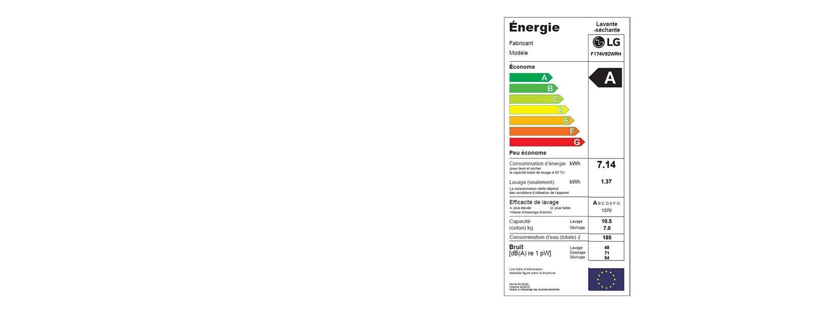 Etiquette énergétique du lave-linge