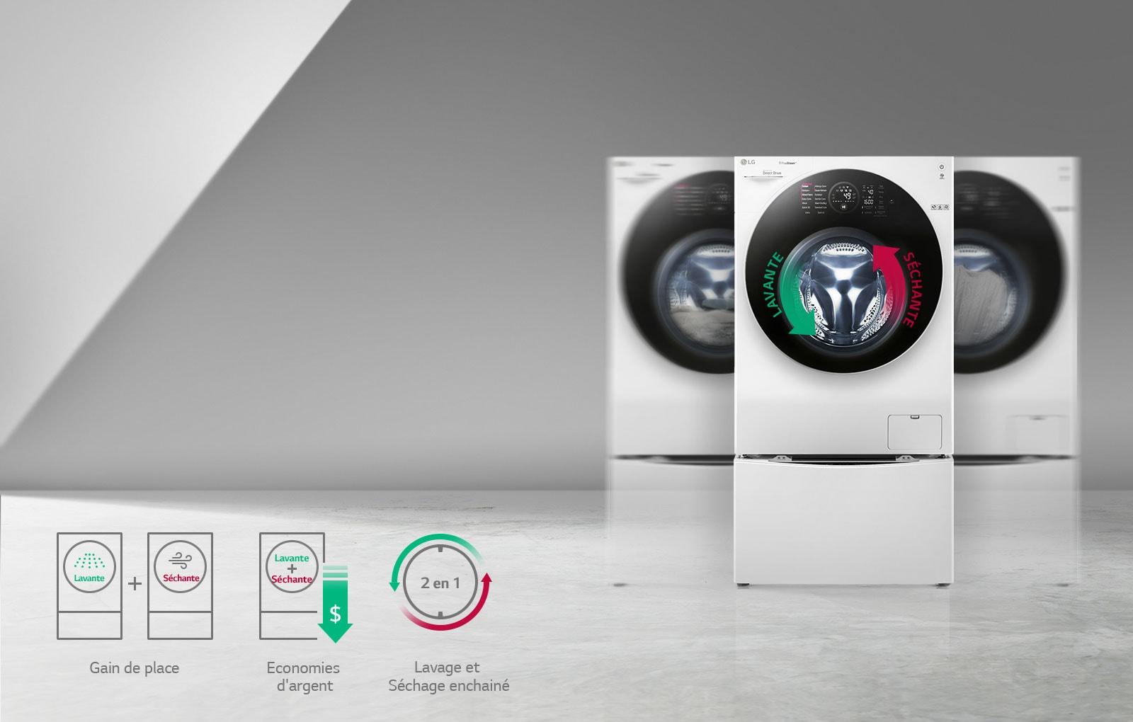 Illustration des fonctions de séchage et de lavage