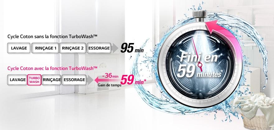 Rapide et efficace avec le TurboWash™
