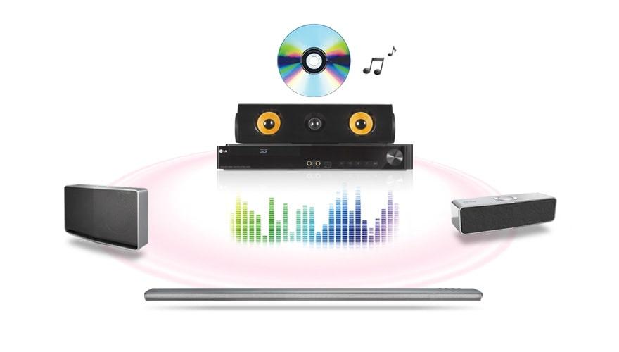 Compatible enceintes LG Music Flow