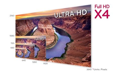 Ultra-HD UHD 4K