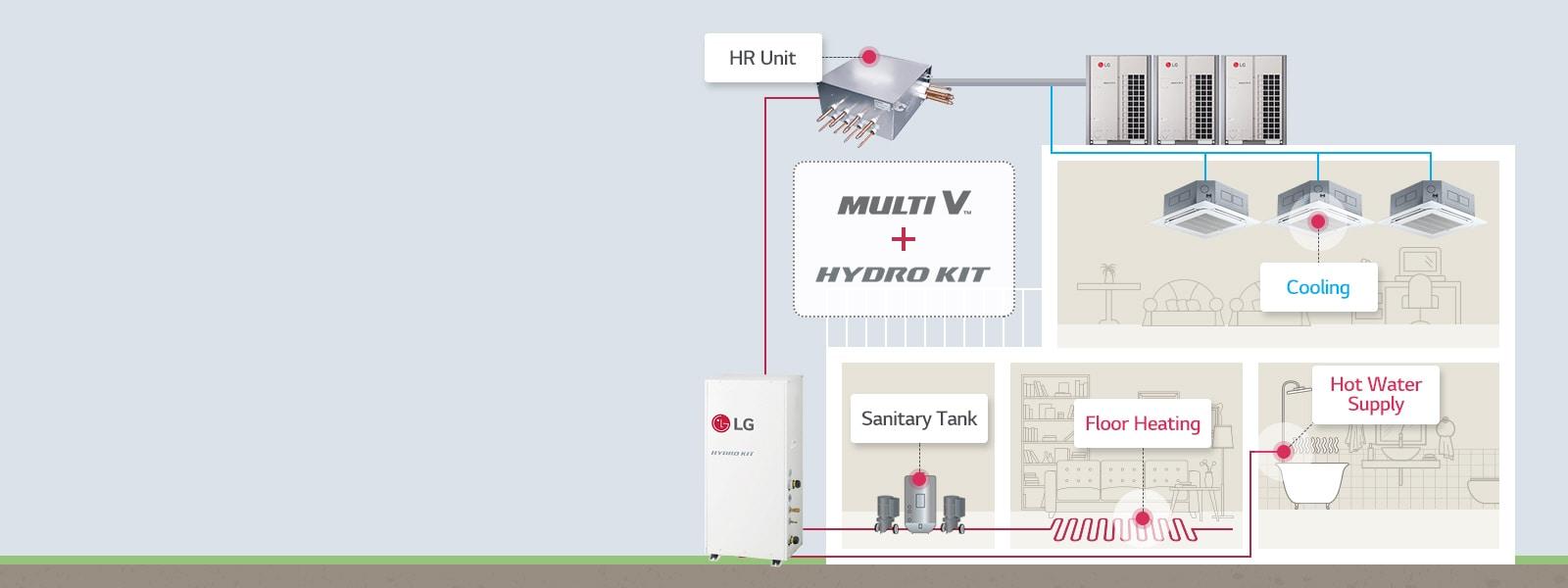 Lg multi v service manual