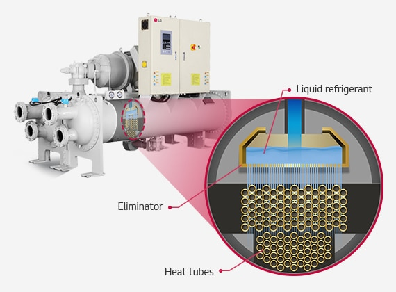 Water_cooled_Screw_Geo_Thermal_Heat_Pump_03_01_High_Efficiency_Load_Evaporator_21112017_D_1511235292144