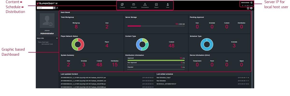 Зображення екрану SuperSign W графічного інтерфейсу користувача