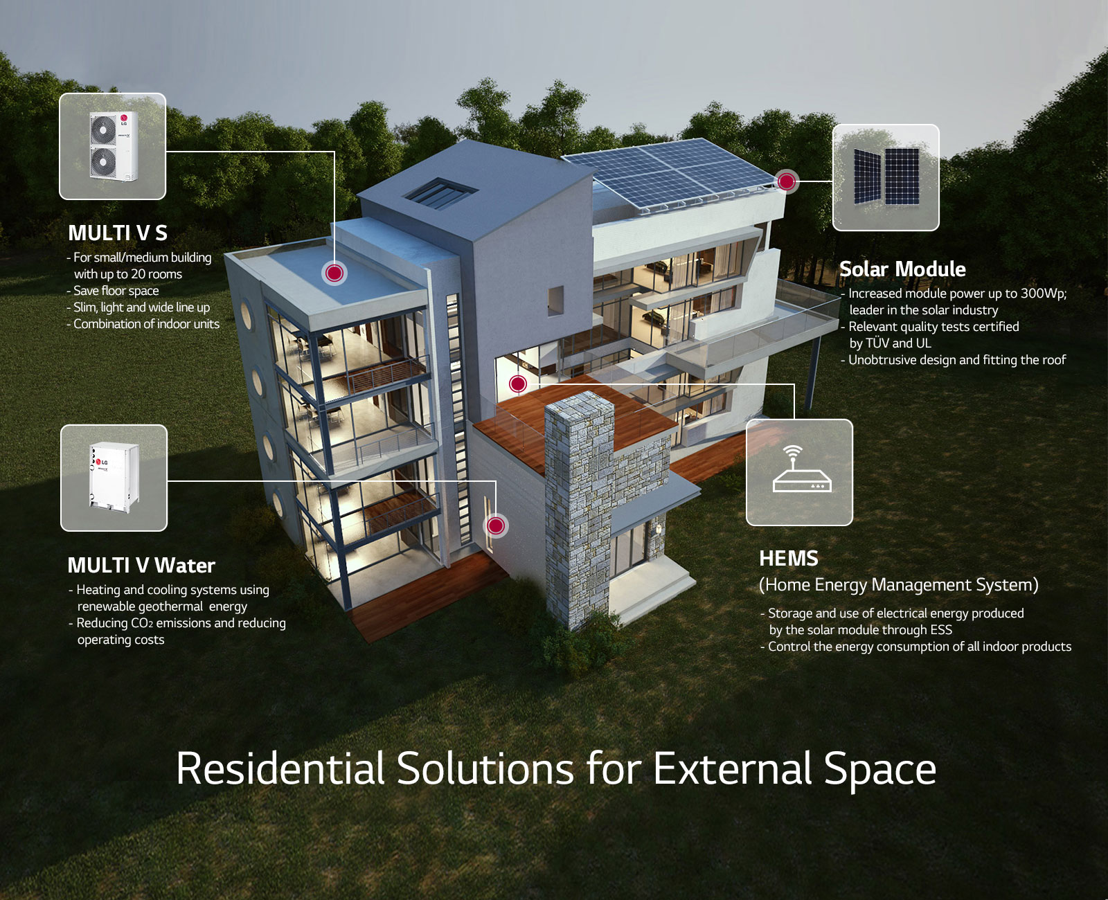 Residential Solutions For External Space