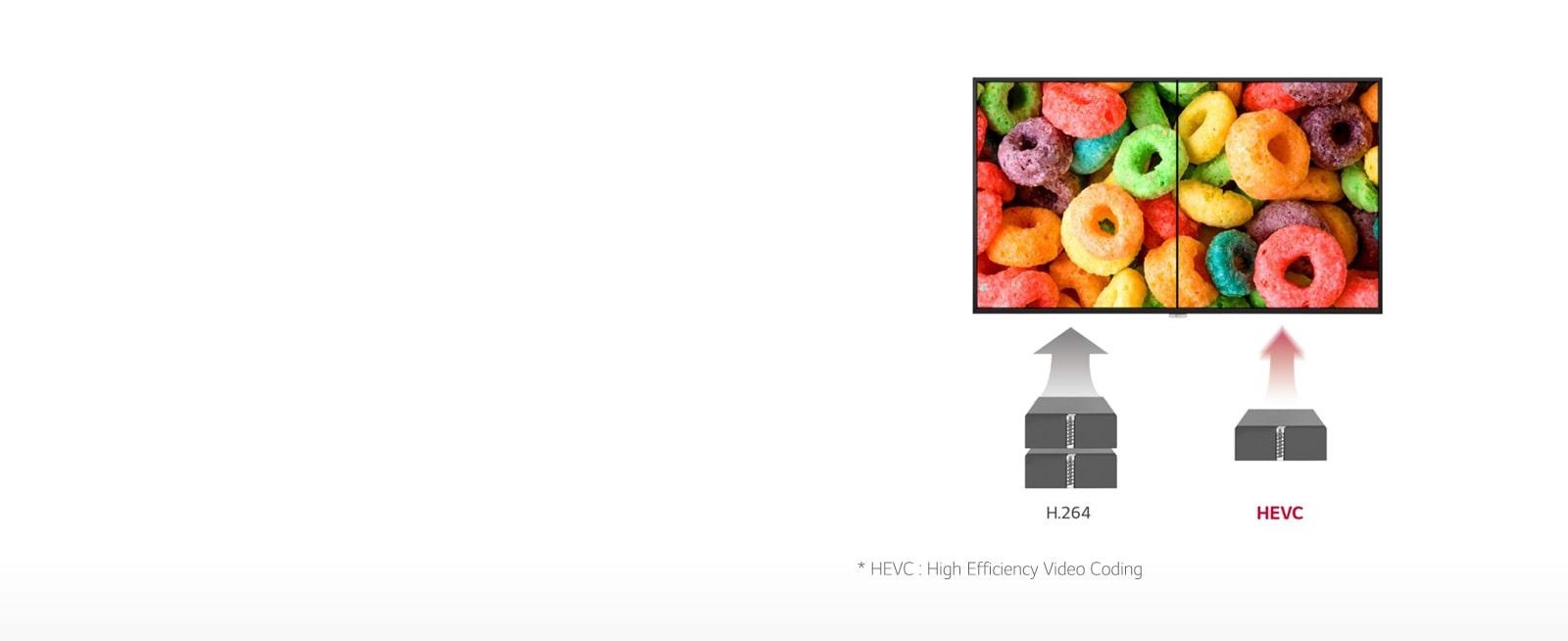 UH5F-B-03-High Efficiency Video Coding-Standard Premium-Digital Signage-ID_1563923652478
