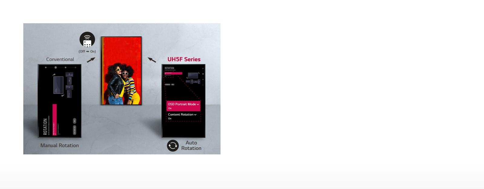 UH5F-B-08-Auto Screen Rotation-Standard Premium-Digital Signage-ID_1563923978856