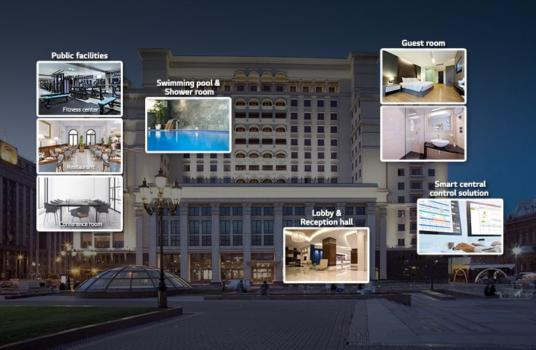 An image of a hotel with thumbnails of public facilities, a swimming pool, a guest room, a lobby, and a control center.