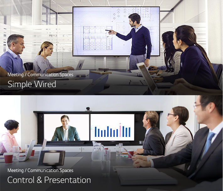 Meeting / Communication Spaces - Simple Wired, Meeting / Communication Spaces - Control & Presentation
