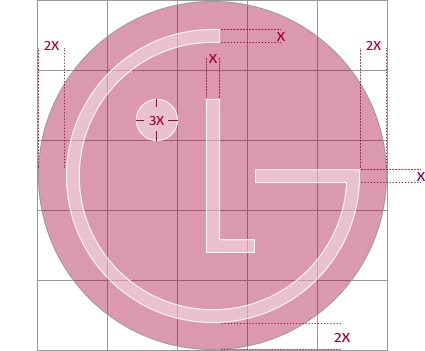 brand identity about lg lg global