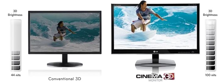 Image result for LG 3D Cinema 23-inch [LGD234P-ON]
