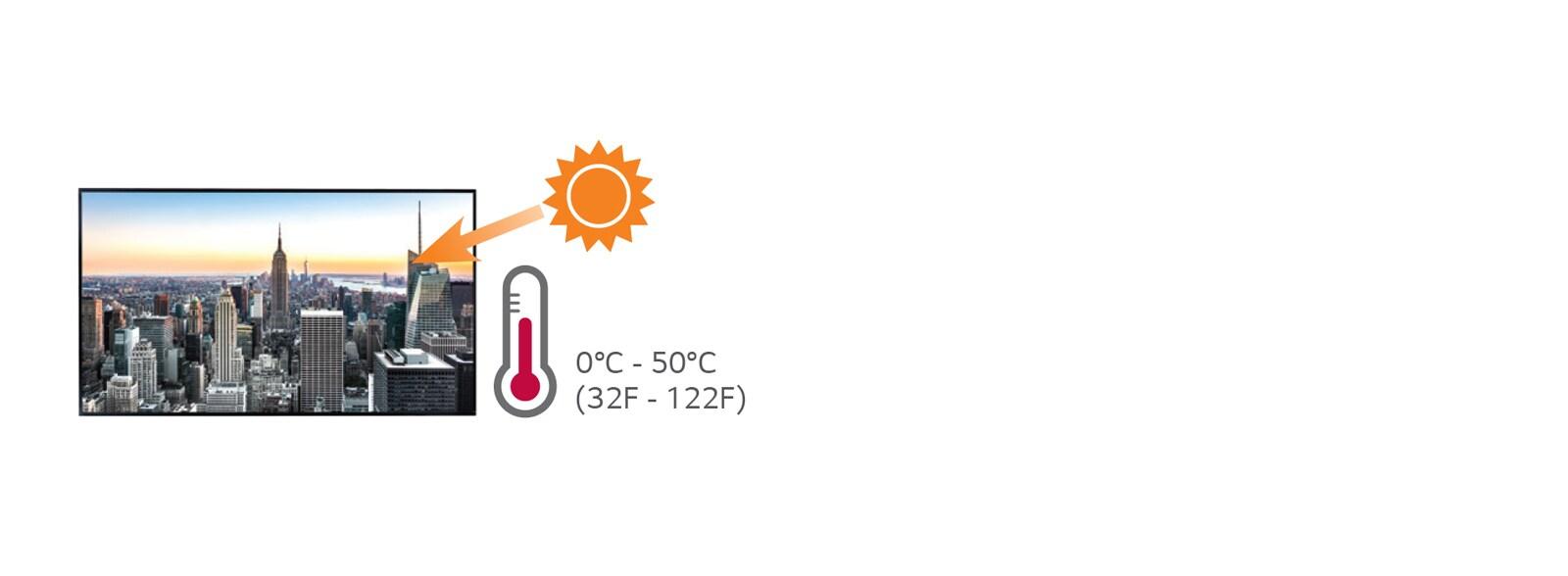 Hohe Betriebstemperatur