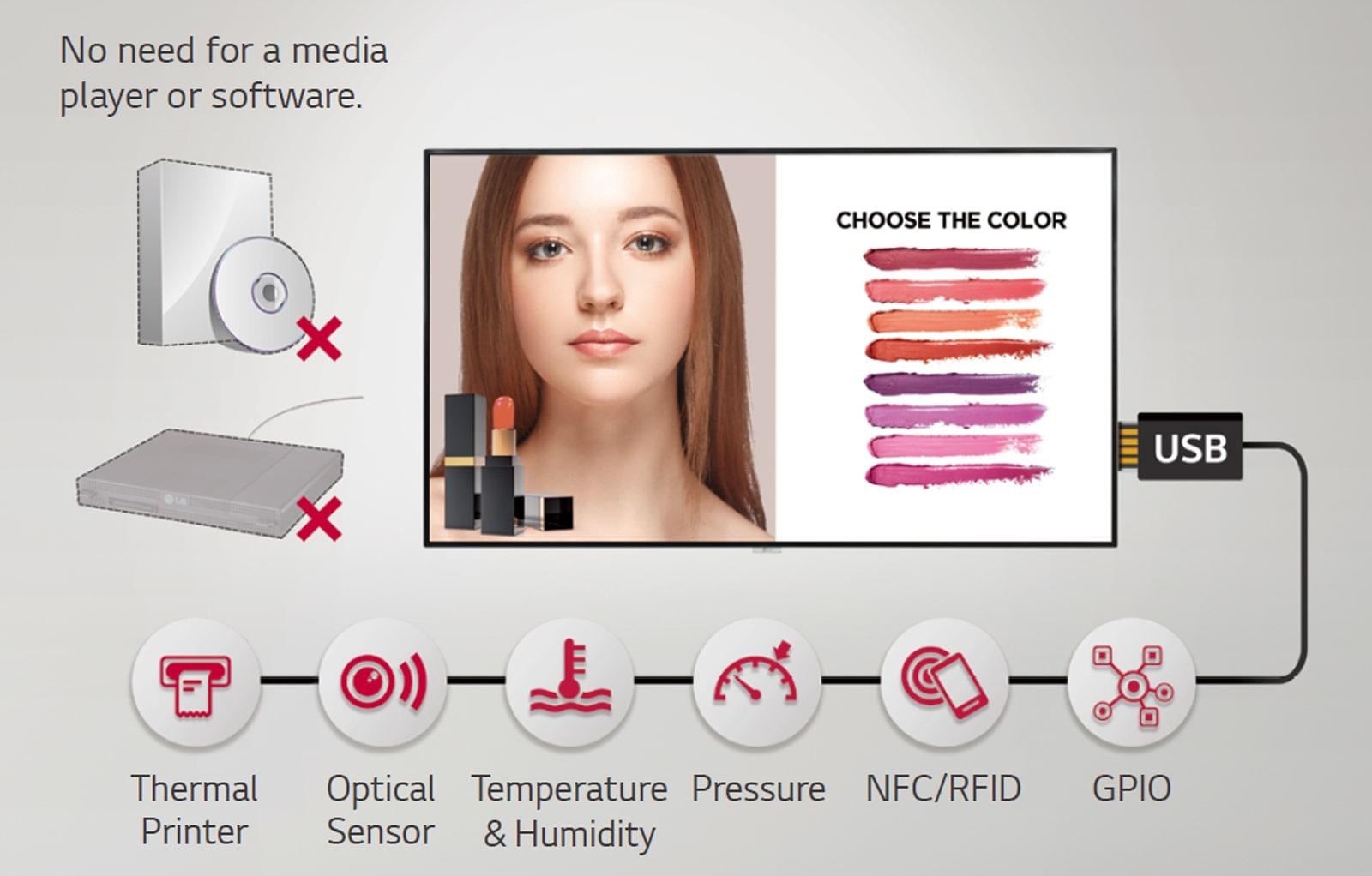 Varias aplicaciones de sensores.