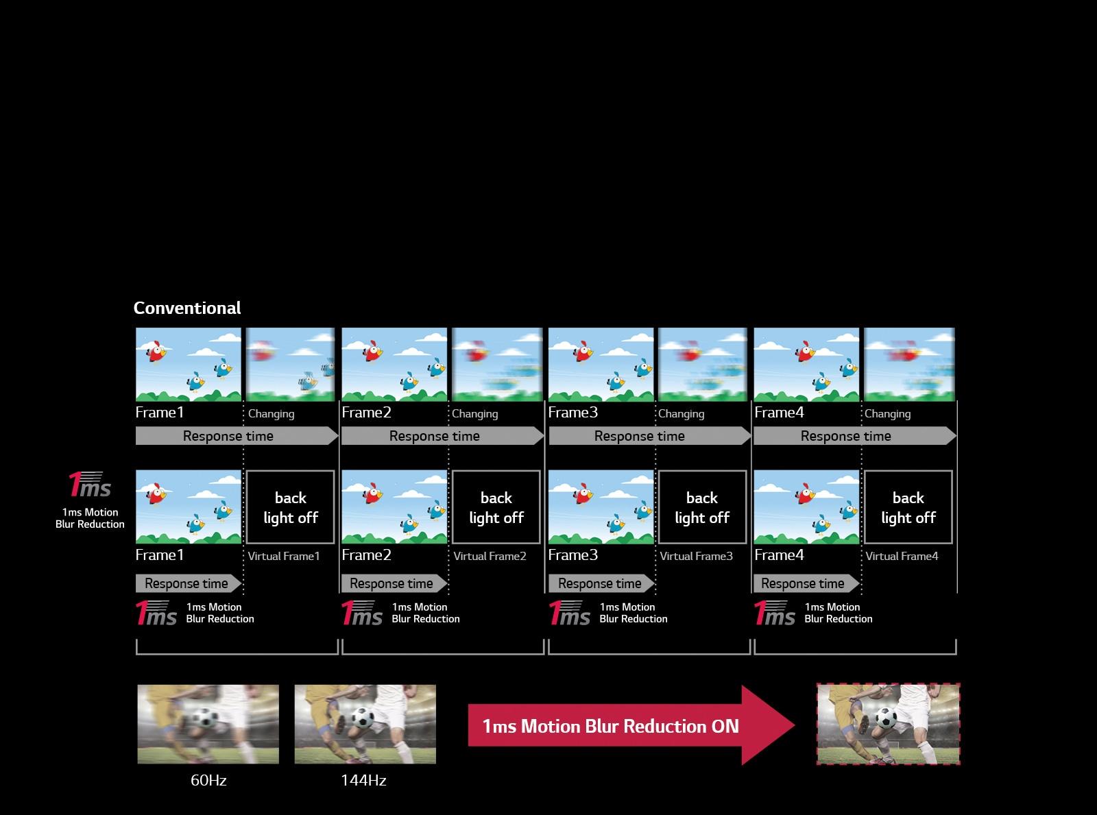LG 27GK750F | 27 Inch Gaming Monitor | LG HK