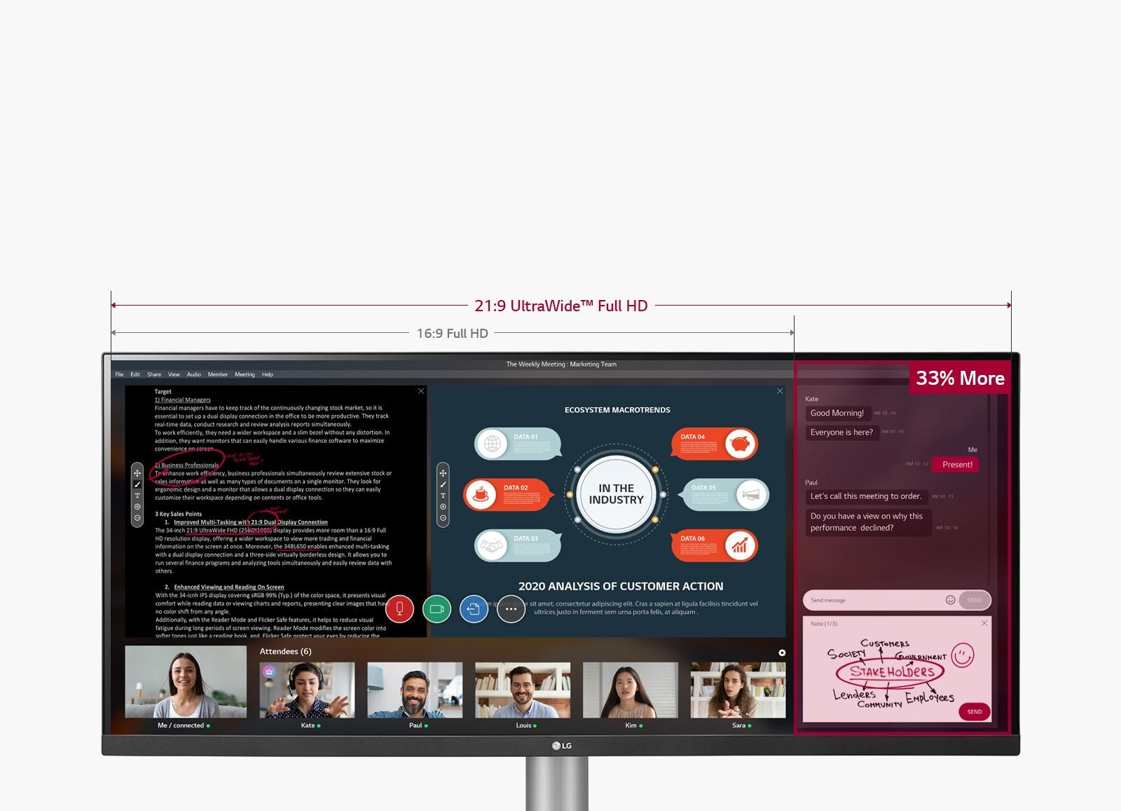 Hình ảnh của 33% 2525 không gian màn hình rộng hơn 21: 9 UltraWide Full HD so với màn hình Full HD 16: 9 với một Hội thảo trên web đang diễn ra trên màn hình.