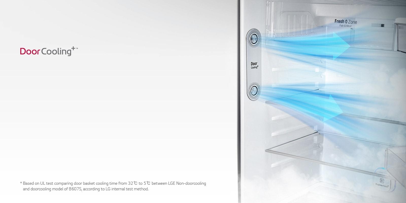 GN-XXXXXXX_DoorCooling_190717_D