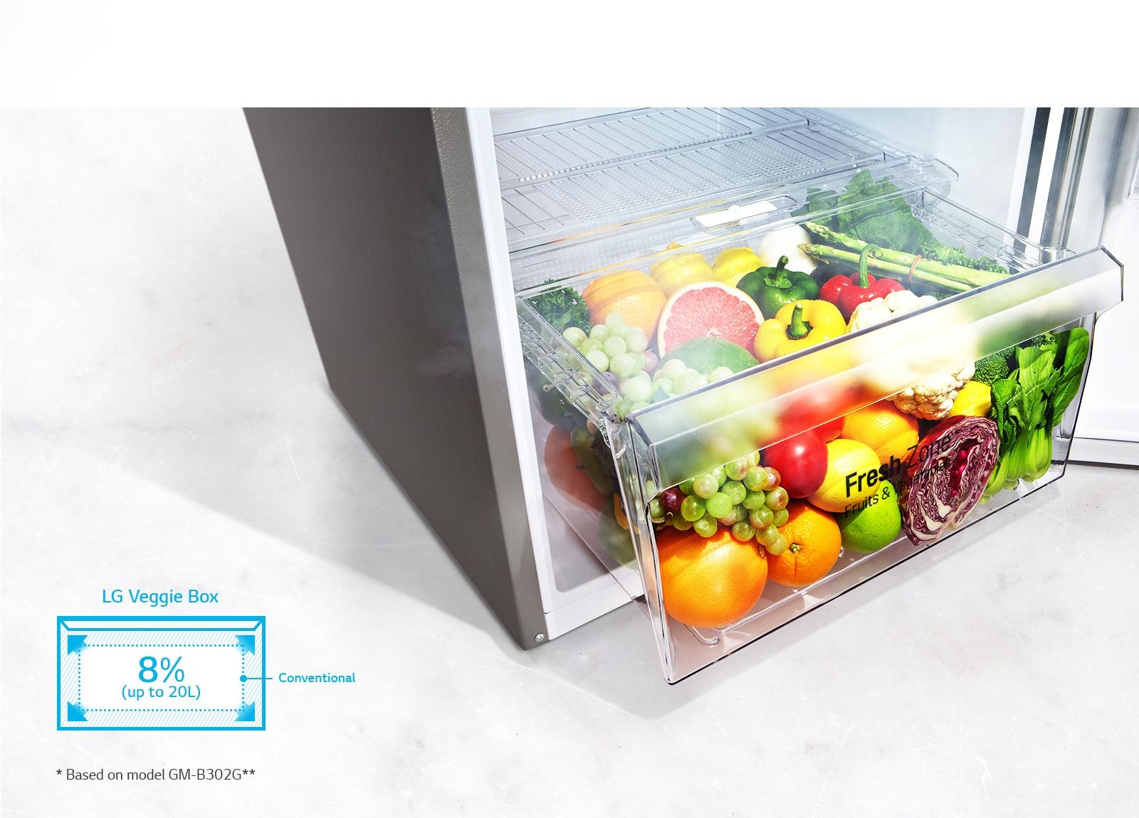 Big Size Veggie Box