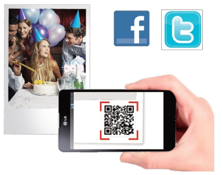 Linking to SNS through QR code