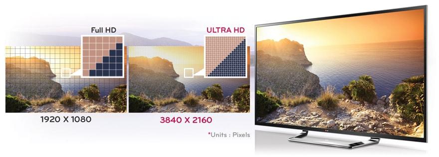 ULTRA HD 8.3 Megapixels